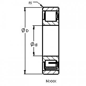 AST N228 M cylindrical roller bearings