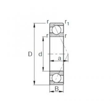 140 mm x 190 mm x 24 mm  CYSD 7928C angular contact ball bearings