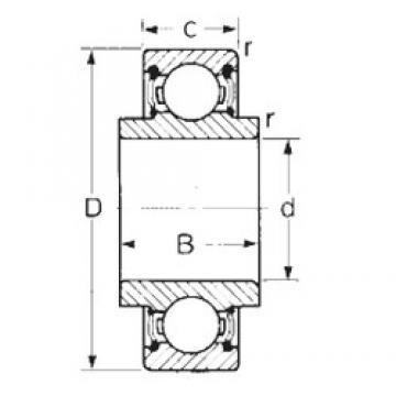 40 mm x 80 mm x 27 mm  CYSD 88508 deep groove ball bearings