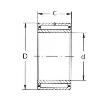 15 mm x 27 mm x 16 mm  FBJ NKI 15/16 needle roller bearings